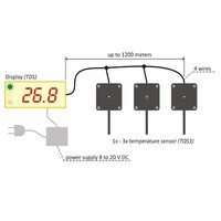 thumb-TDS - Industriële thermometer-2