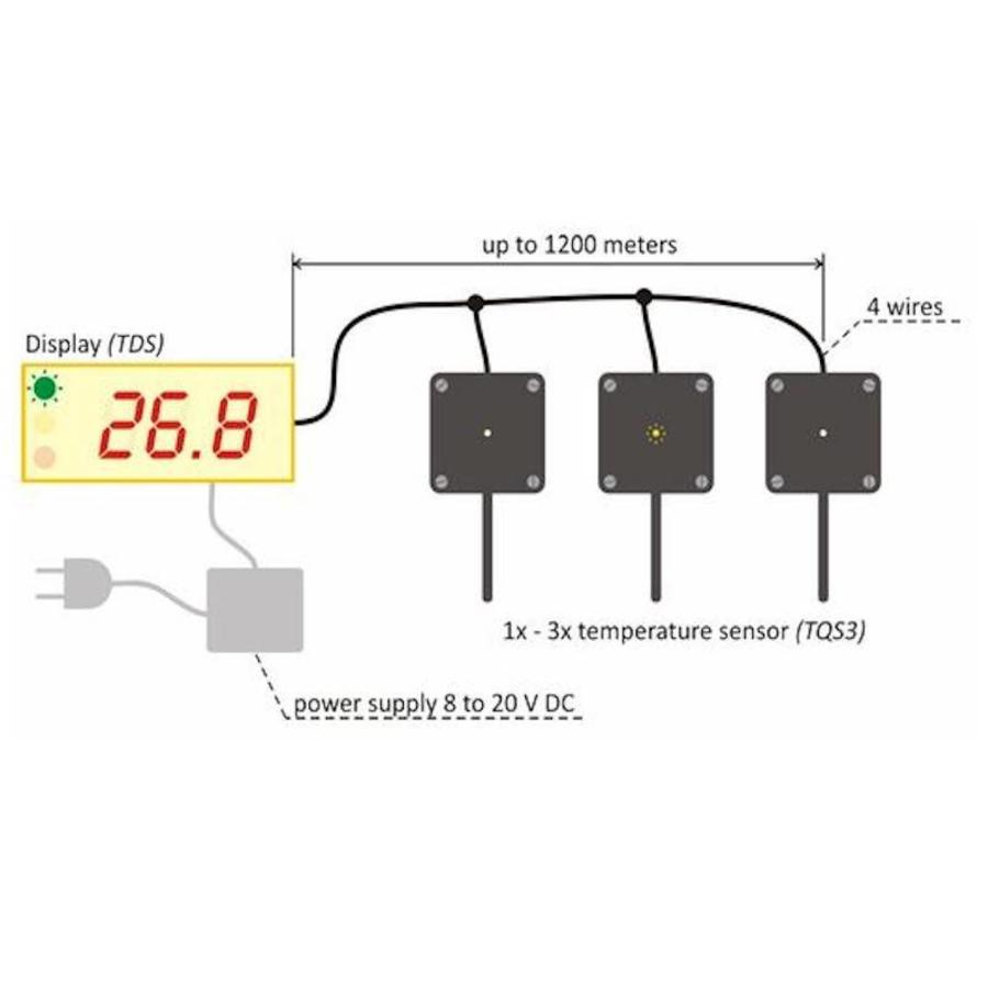 TDS - Industriële thermometer-2