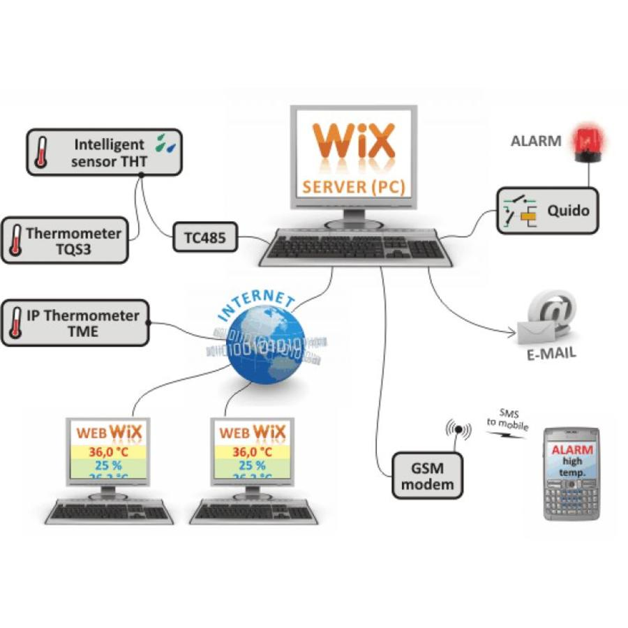 WIX - Measuring Software-2
