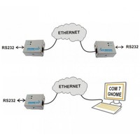 thumb-GNOME232 - Ethernet to RS232 converter-4