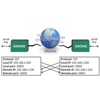thumb-GNOME485 - Ethernet to RS485 converter-4