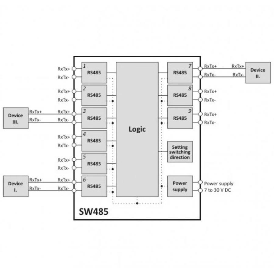 SW485 - Splitter / Extender of RS485-4