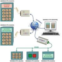 thumb-TCP2RTU RS485 - MODBUS TCP naar MODBUS RTU-converter-2