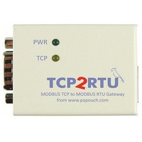 thumb-TCP2RTU-RS232 - MODBUS TCP to MODBUS RTU Converter-1