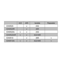thumb-EX9520AR-2
