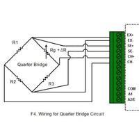 thumb-iLog Strain Gauge - Bridge Data Logger-4