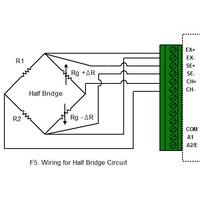 thumb-iLog Strain Gauge - Bridge Data Logger-5