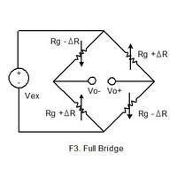 thumb-iLog Strain Gauge - Bridge Data Logger-7