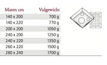 Brinkhaus Dekbed FRESH MANDARIN ( 50 % Natuurzijde / 50 % Katoen )