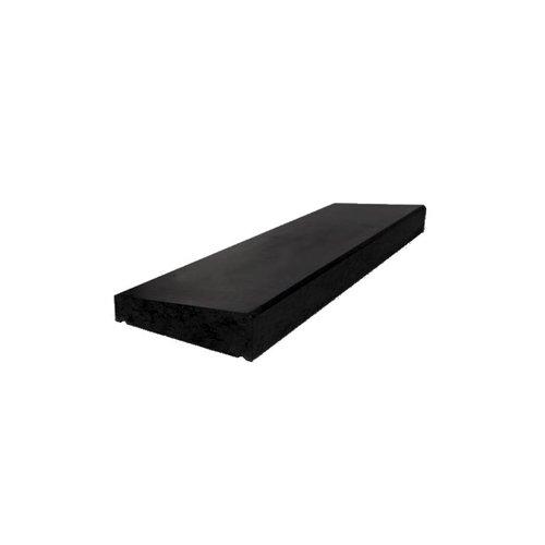 Muurafdekkers 1-zijdig, zwart gecoat 25x100 cm