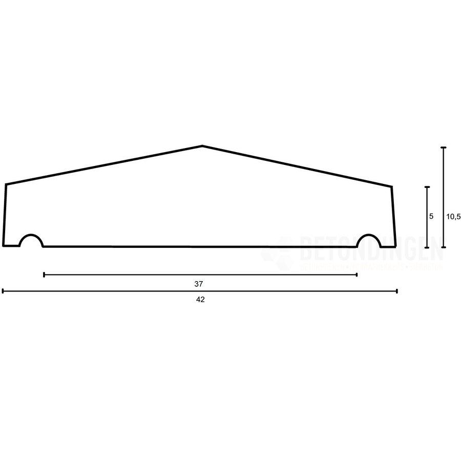 Muurafdekkers 2-zijdig, zwart gecoat 42cm x 100cm