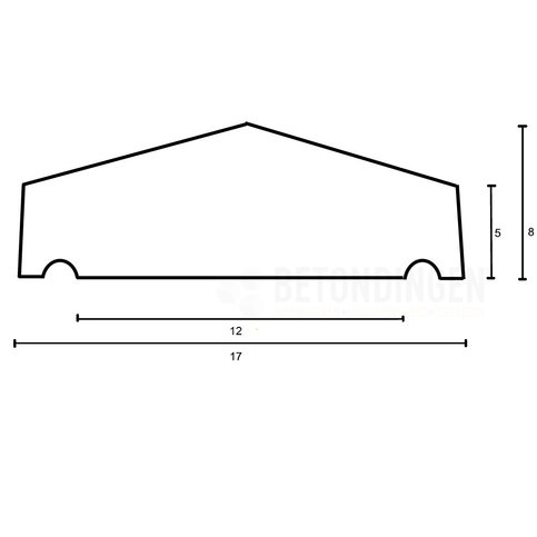 Muurafdekkers beton 2-zijdig zwart gecoat 17x100