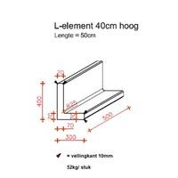 L-elementen antraciet 40 cm hoog, 50 cm breed