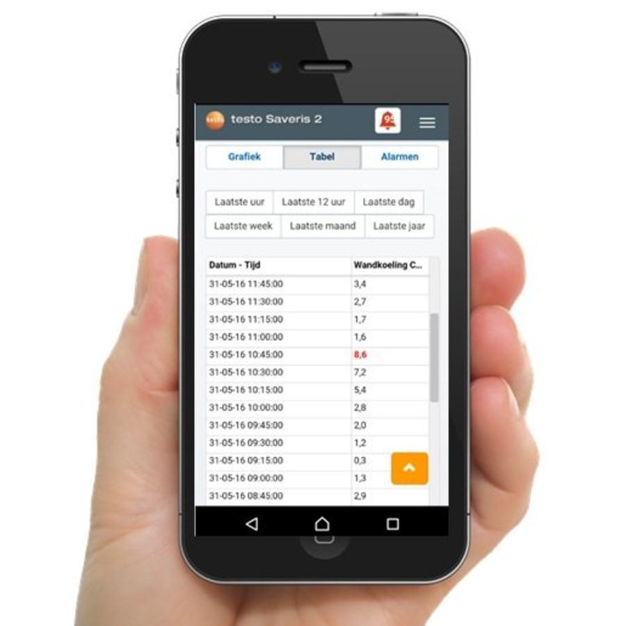 SAVERIS 2-T2 WiFi Datalogger| Externe sensor