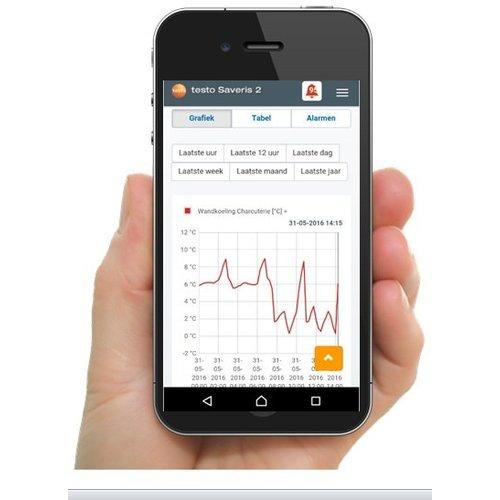 Testo Saveris 2-H2 vocht en temperatuur WiFi dataloggersysteem