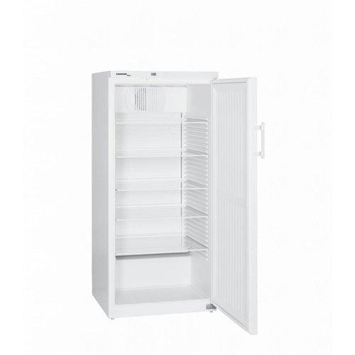 Explosieveilige koelkasten kastmodel