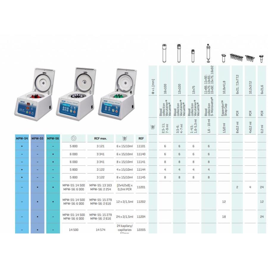 54 laboratorium centrifuge