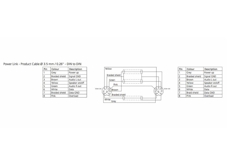 PowerLink stekker 8-Pin DIN male