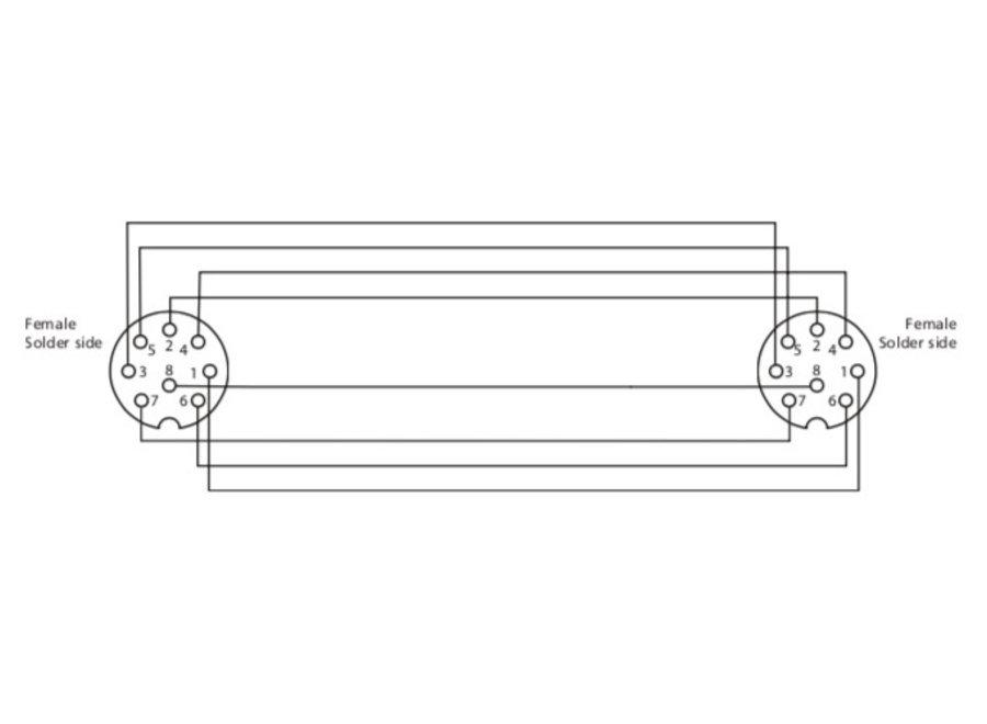 Power Link Adaptor DIN (female) koppelaar