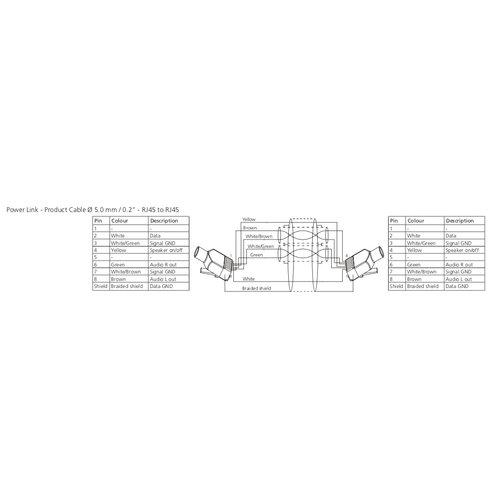bang & olufsen Power Link RJ45 > RJ45 Ø 5.0 mm