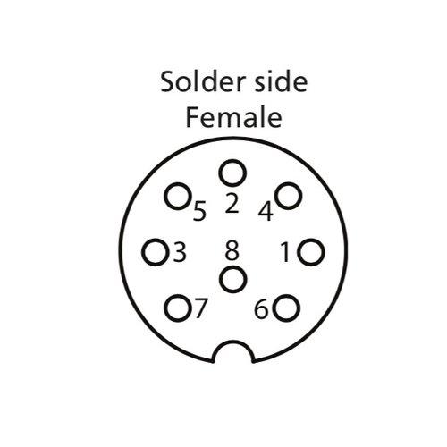 origineel bang & olufsen Plug DIN 8 pin female