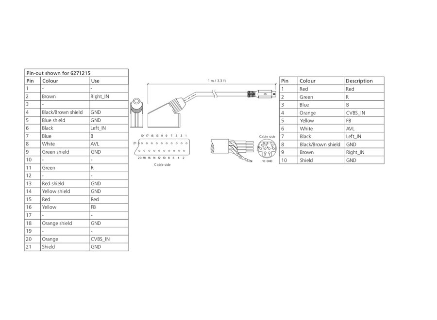 SCART AV  naar AV SCART (B&O)