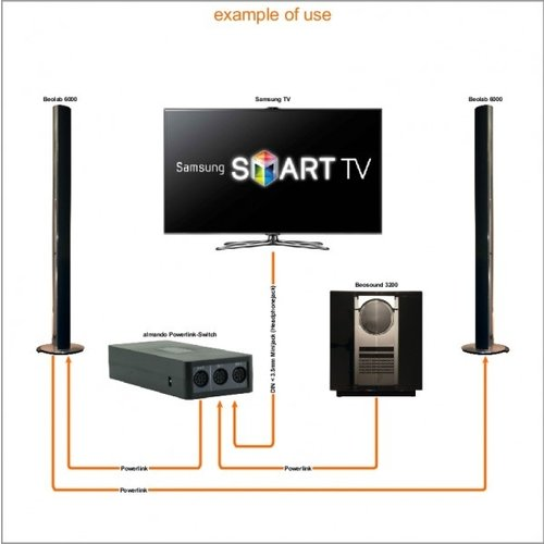 Almando Powerlink-Switch Stereo automatic