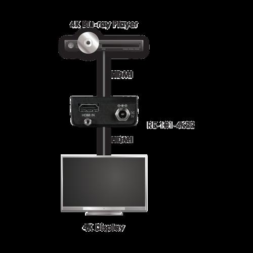 CYP 4K HDMI repeater versterker RE-101-4K22 4K UHD