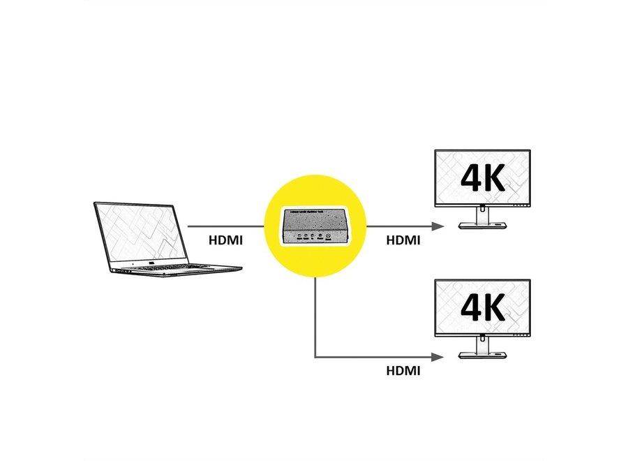 4K HDMI Video-Splitter, 2-voudig