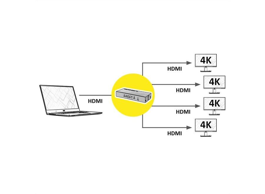 HDMI Video-Splitter, 4K, 4-voudig