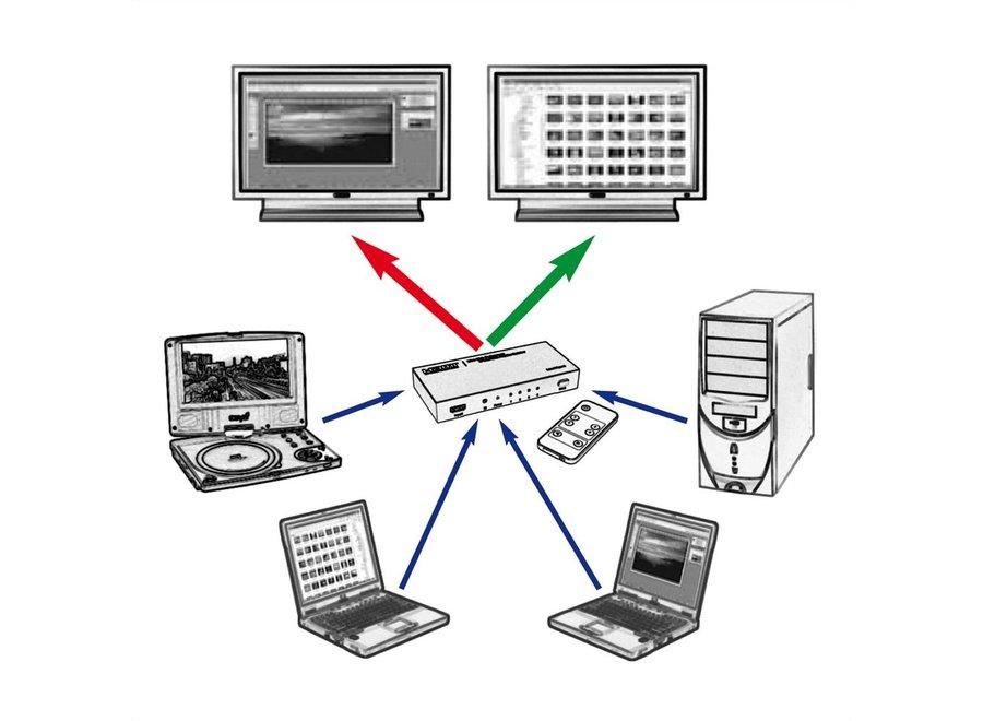 4K HDMI Switch Matrix, 4 x 2, met afstandsbediening