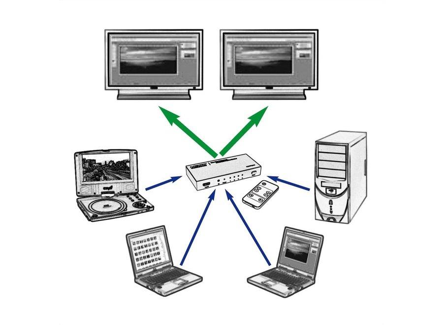 Switch Matrix HDMI, 4 x 2