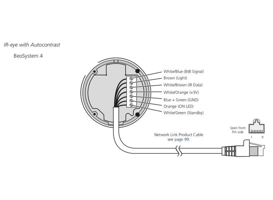 IR-eye met Autocontrast BS4