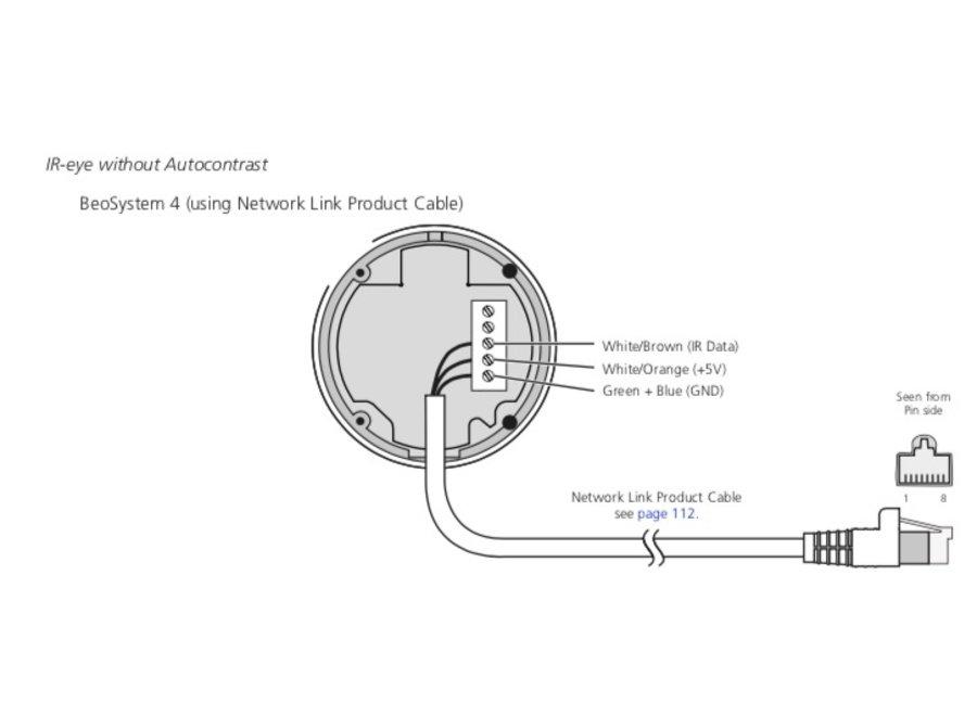 Extern IR-oog zonder autocontrast