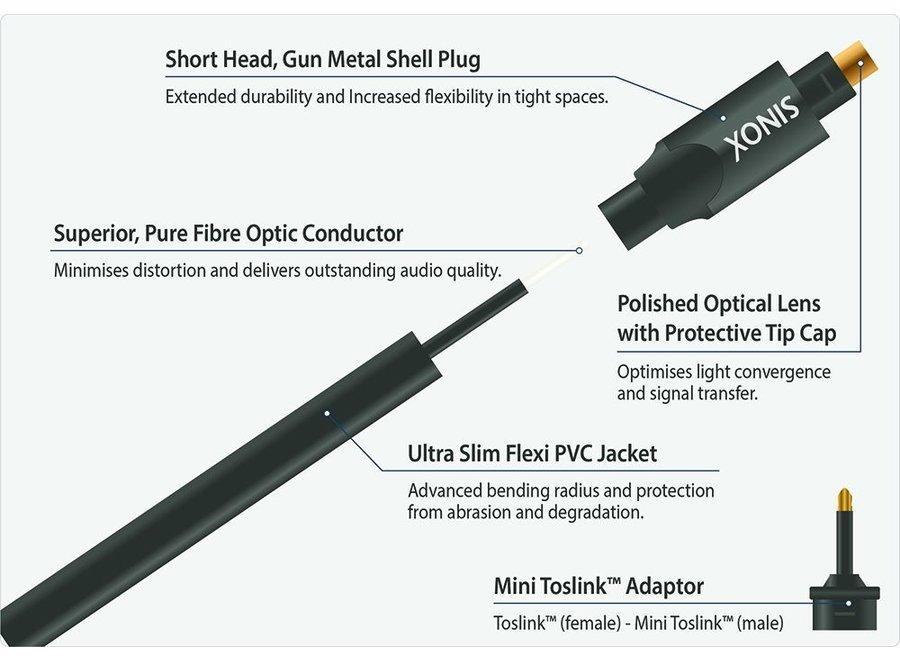 Optische aansluitkabel - Toslink