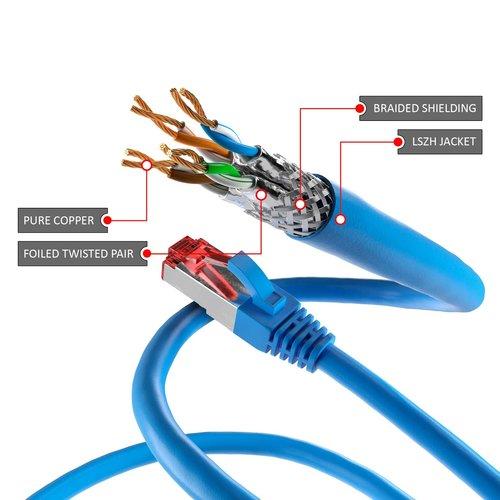 Cat6 S/FTP LSZH 5M Blue