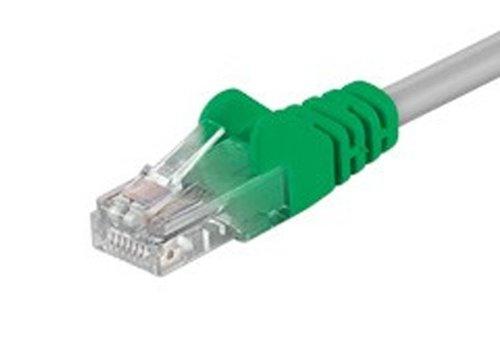 Cat5e kabels