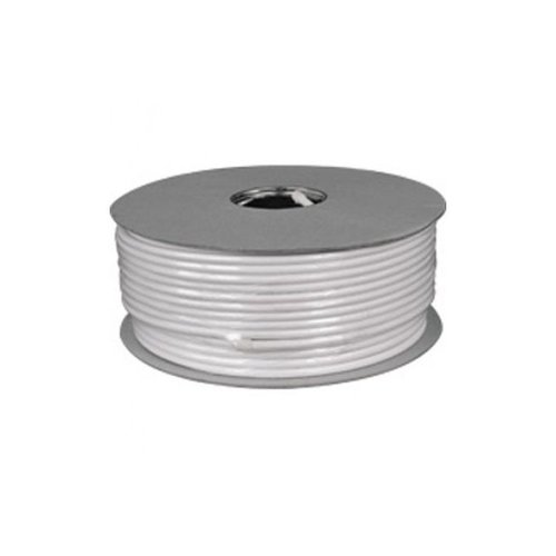 Coax kabels