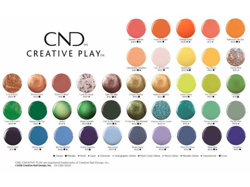 CND CREATIVE PLAY™ Gel Polish (Deel 1)