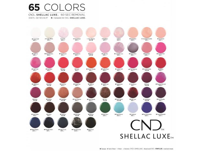 CND Workshop SHELLAC LUXE™