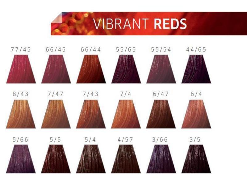 Wella Koleston Perfect Vibrant Reds Duo 60ml