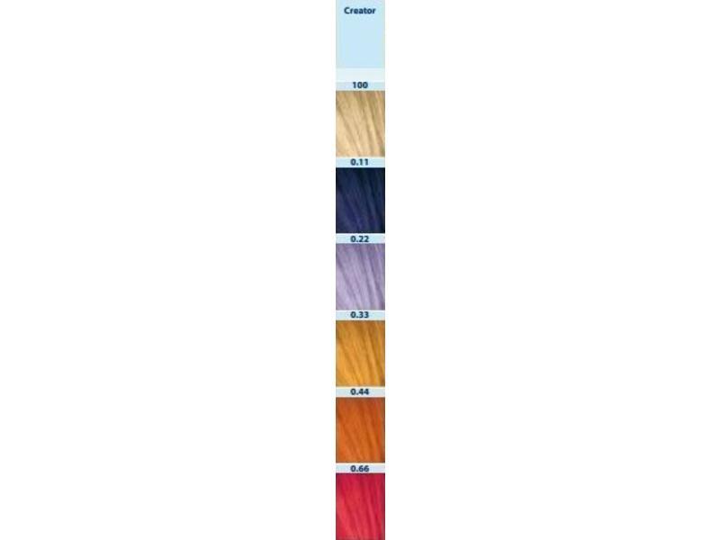 Indola Permanent Caring Color Creators