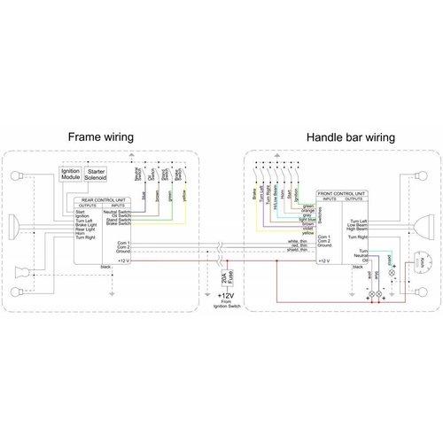 Axel Joost Elektronik Digitale harnas C-BS voor knop- en schakelaarbediening