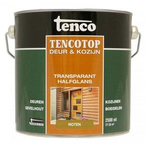 Tenco Tencotop deur & kozijn transparant