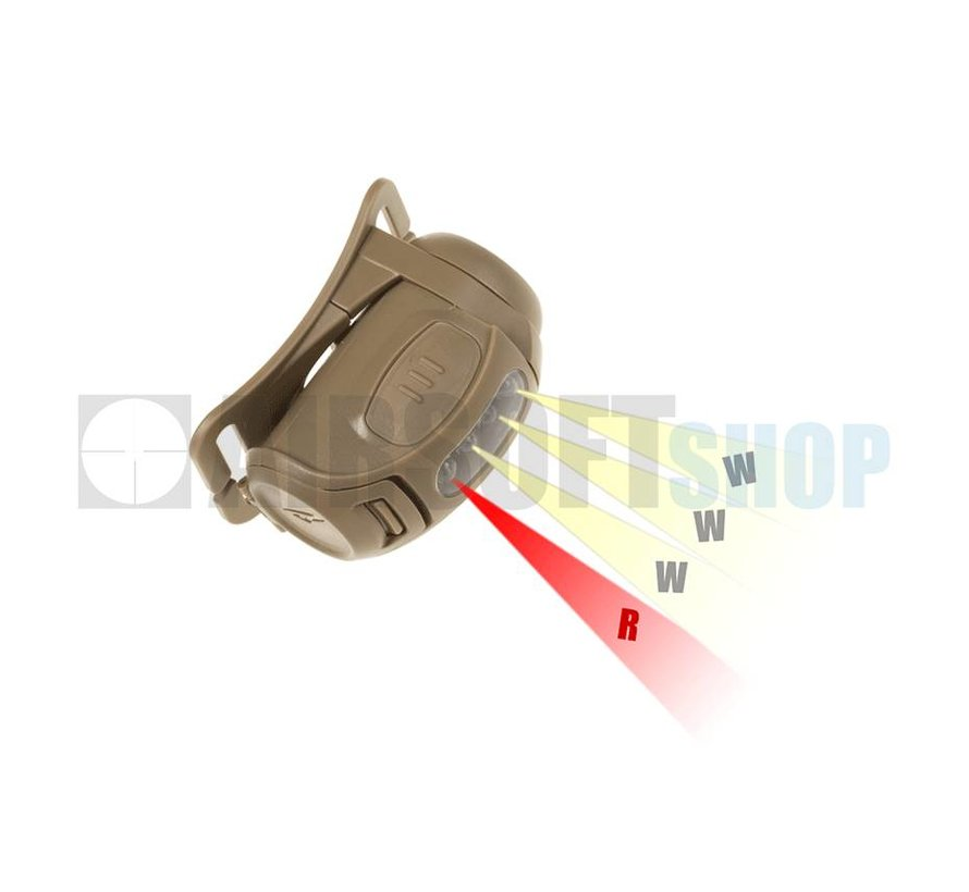 Fred Headlamp (Tan)