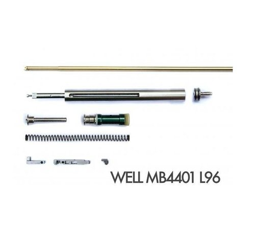 EdGI WELL L96 Tuning Kit