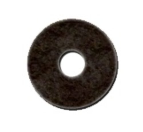 Scatterplot Sorbo Pad L96