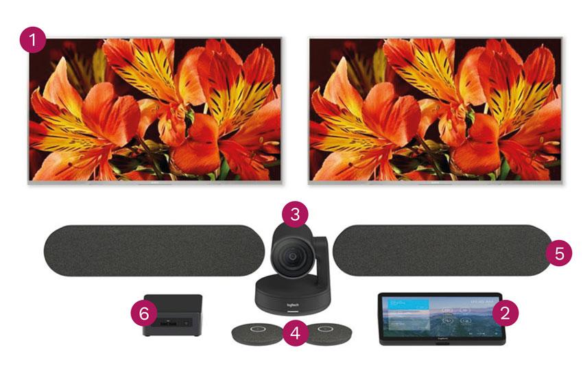 Complete set voor een extra grote videoconferencing ruimte