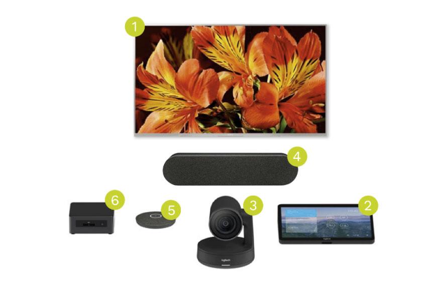 Complete set voor een middelgrote videoconferencing ruimte